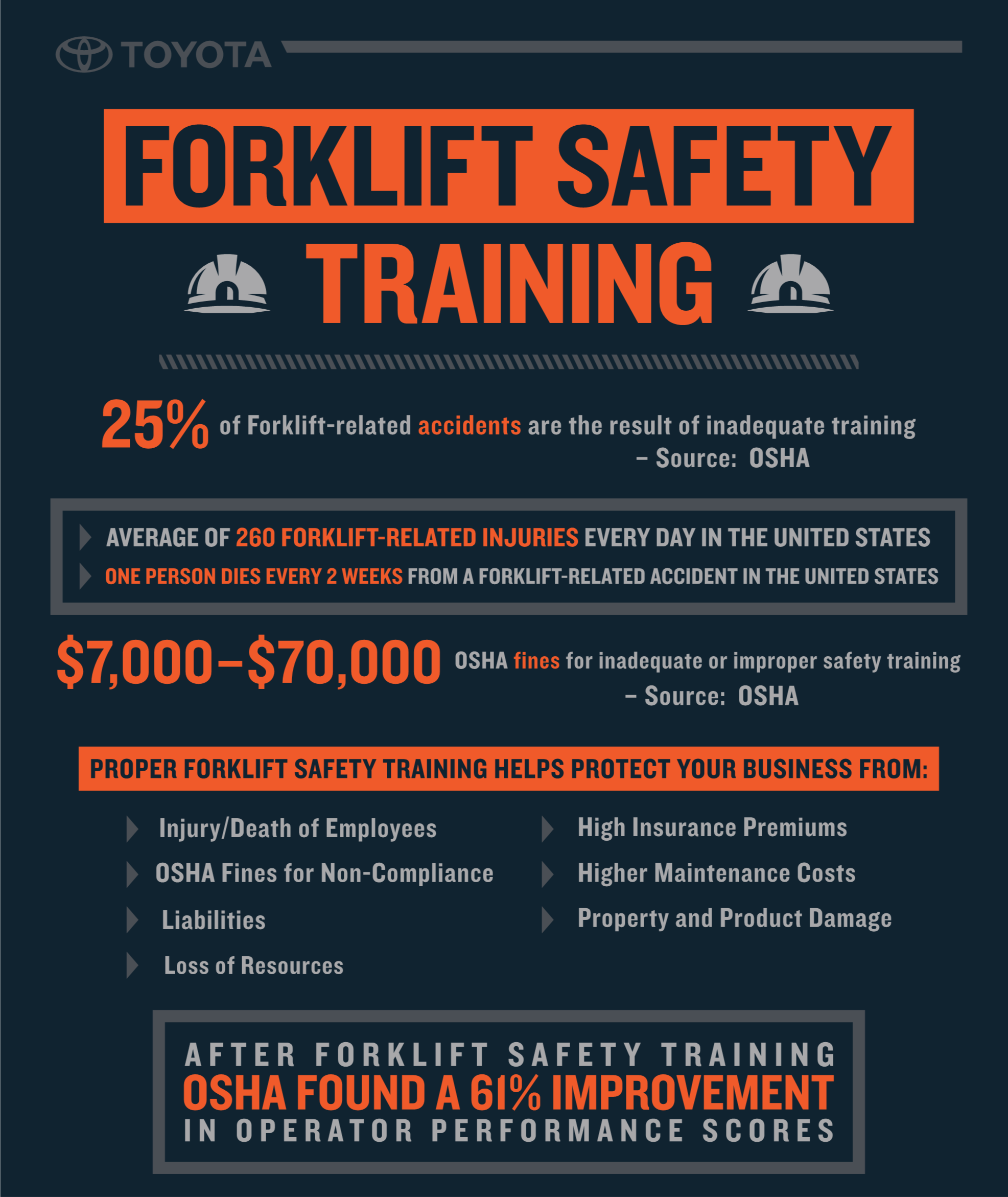 Forklift Training | Operator Training | Train the Trainer